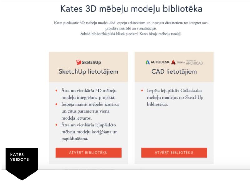 Kates 3D mēbeļu modeļu bibliotēka